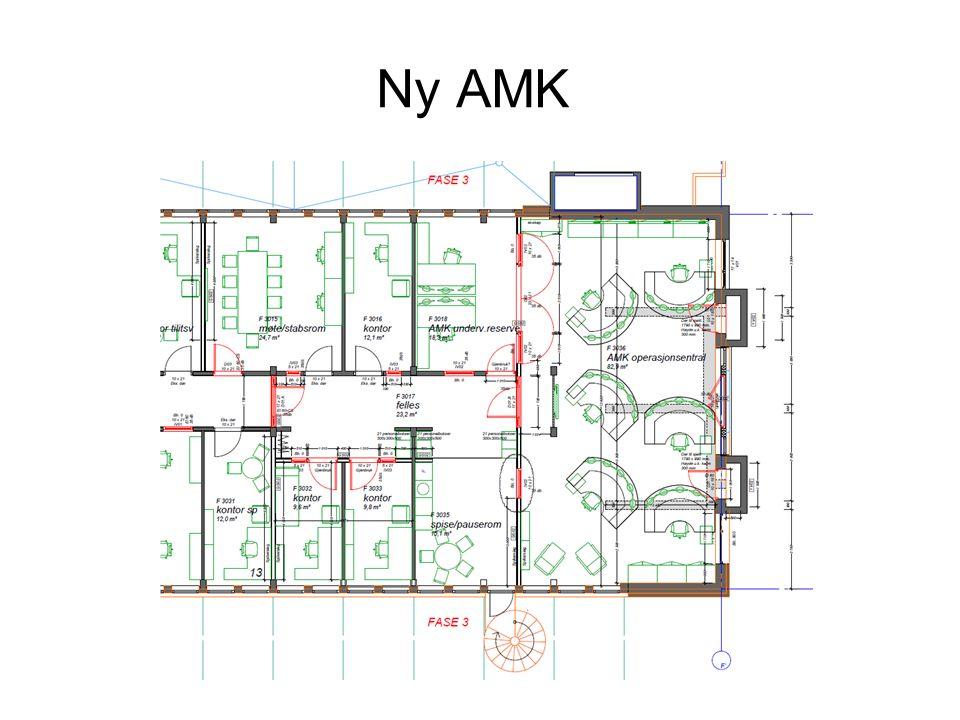 Ny AMK