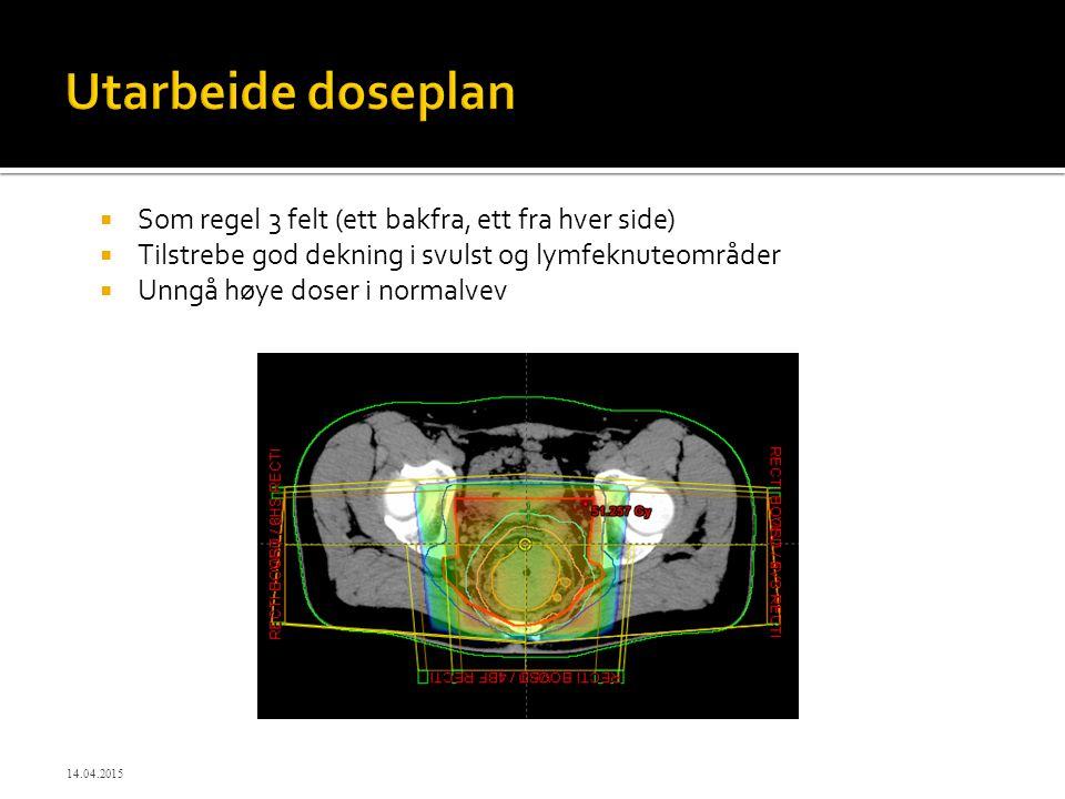 Utarbeide doseplan Som regel 3 felt (ett bakfra, ett fra hver side)