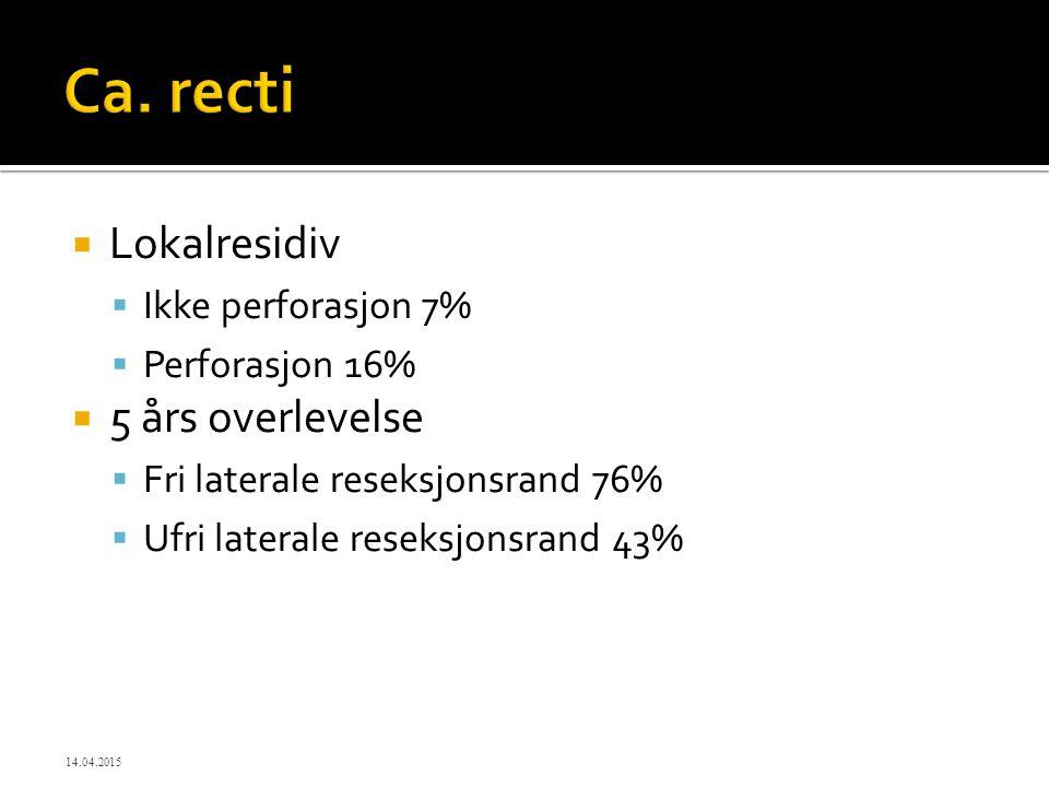 Ca. recti Lokalresidiv 5 års overlevelse Ikke perforasjon 7%