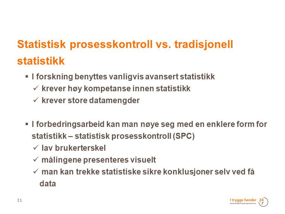 Statistisk prosesskontroll vs. tradisjonell statistikk