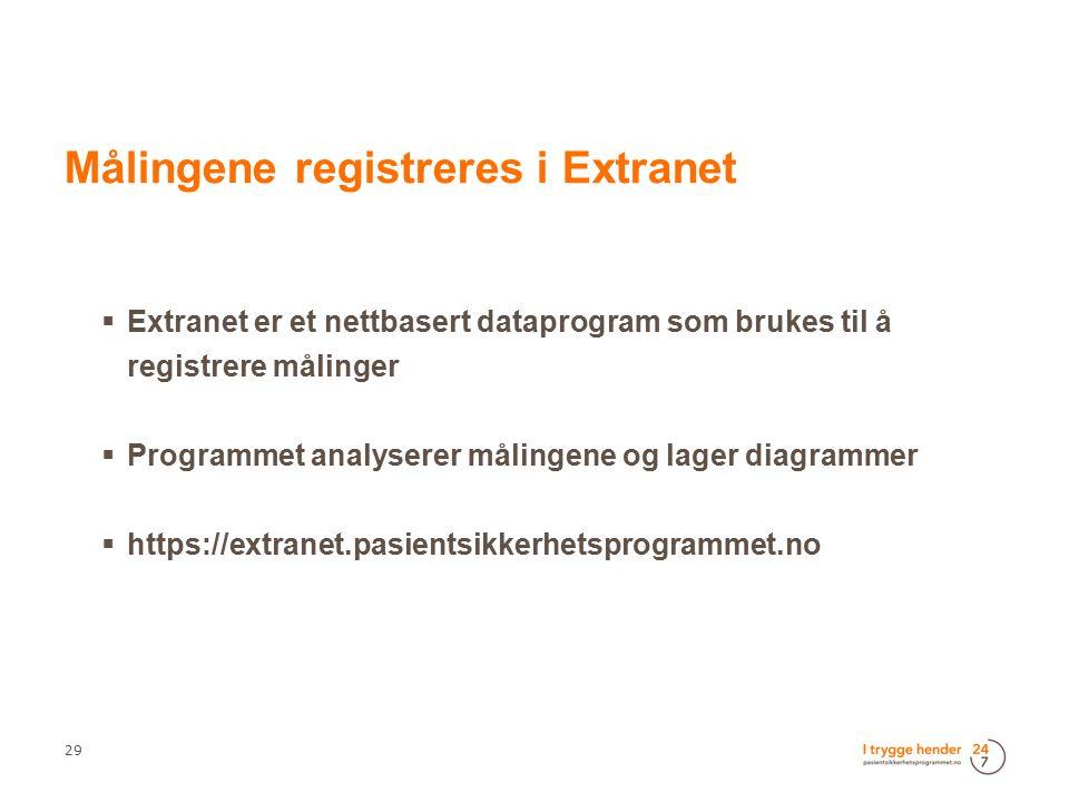 Målingene registreres i Extranet