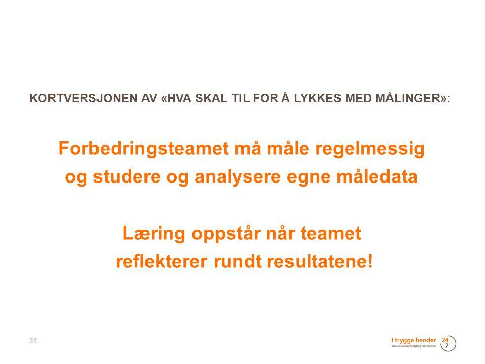 KORTVERSJONEN AV «HVA SKAL TIL FOR Å LYKKES MED MÅLINGER»: