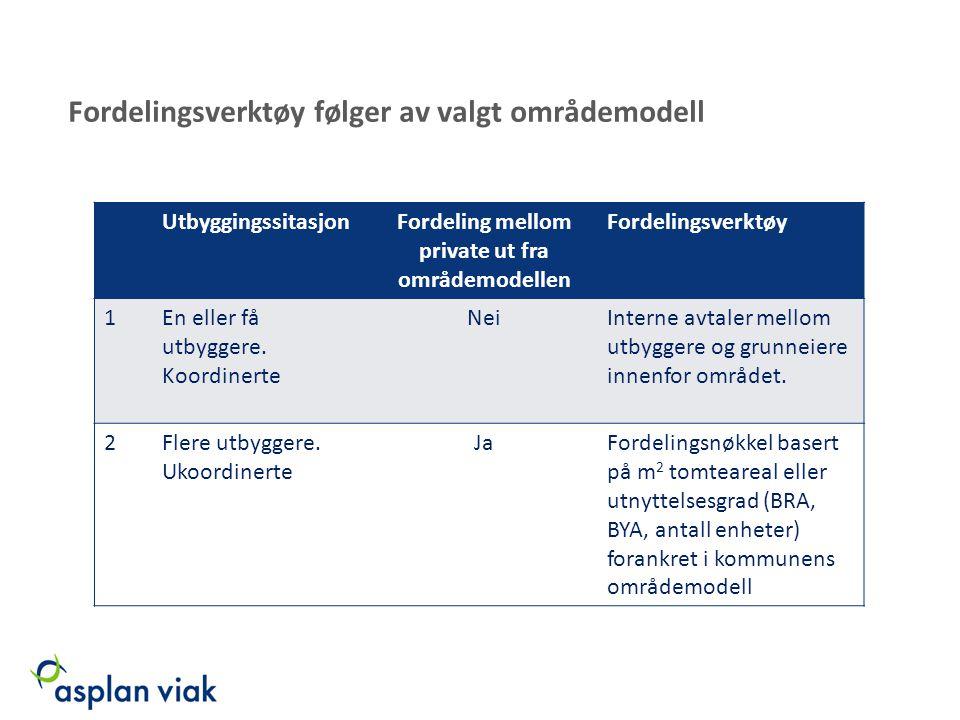 Fordelingsverktøy følger av valgt områdemodell