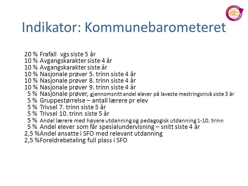 Indikator: Kommunebarometeret