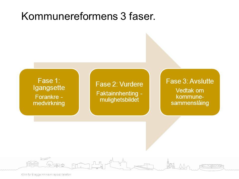Kommunereformens 3 faser.