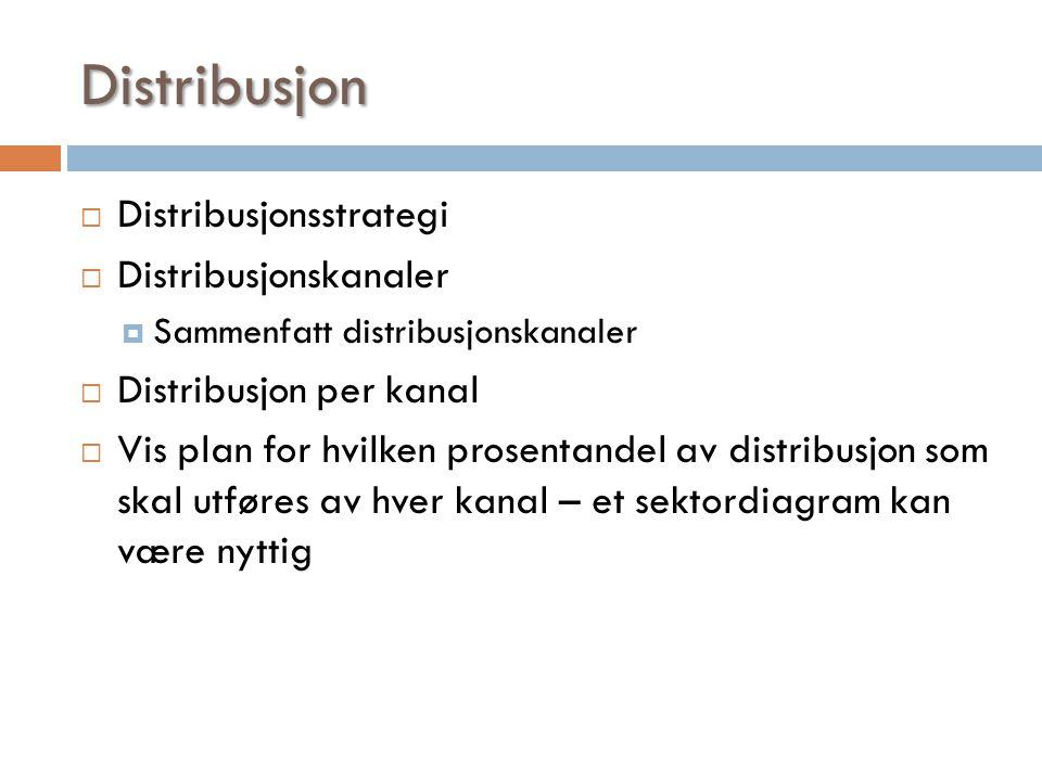 Distribusjon Distribusjonsstrategi Distribusjonskanaler