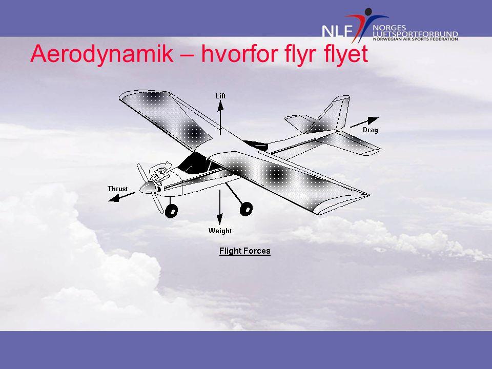 Aerodynamik – hvorfor flyr flyet