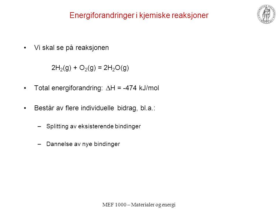 Energiforandringer i kjemiske reaksjoner