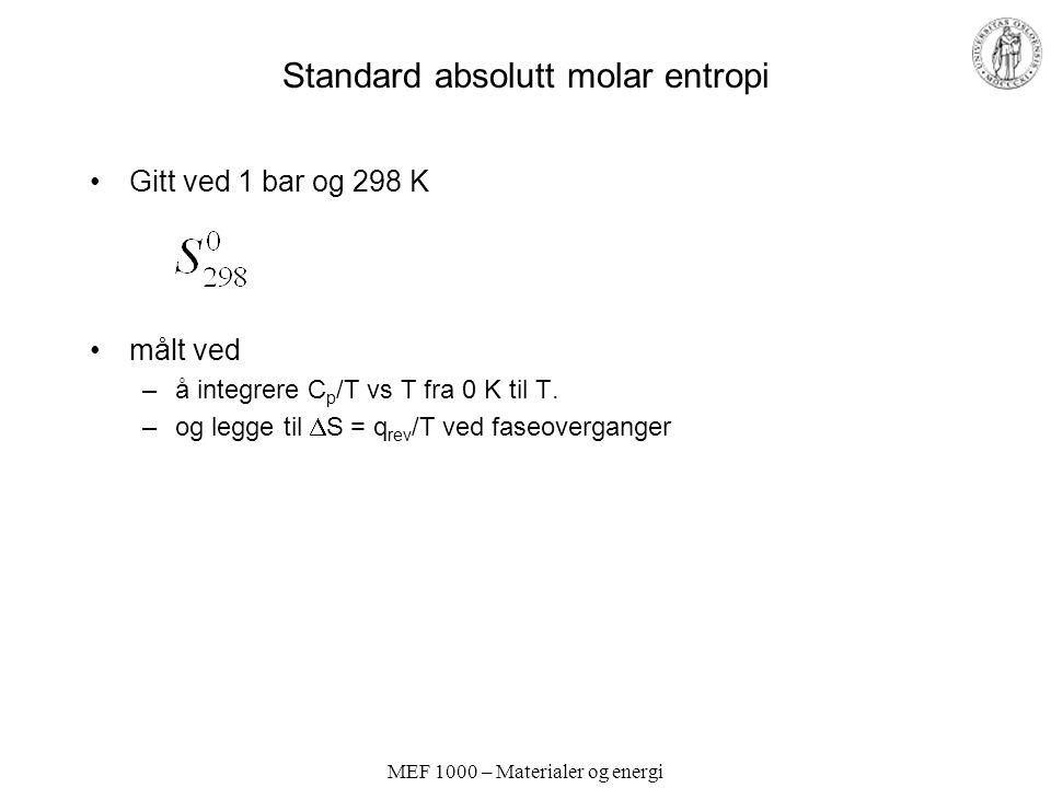 Standard absolutt molar entropi