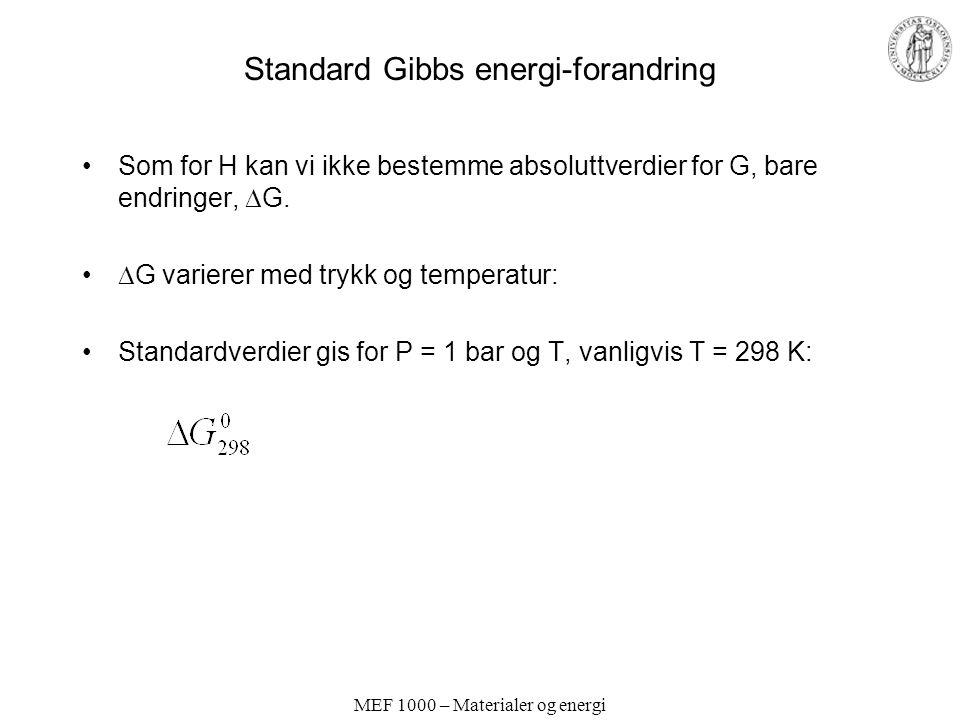 Standard Gibbs energi-forandring