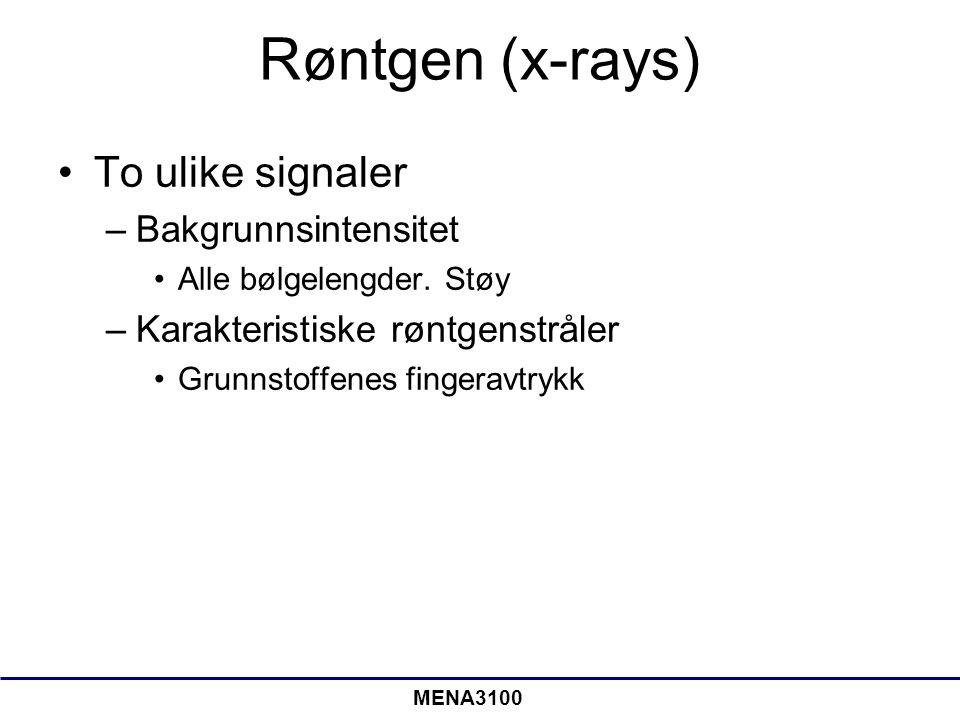 Røntgen (x-rays) To ulike signaler Bakgrunnsintensitet