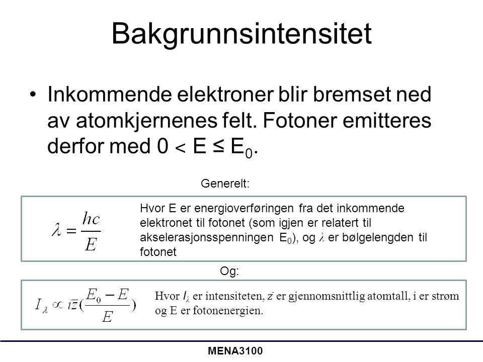 Bakgrunnsintensitet Inkommende elektroner blir bremset ned av atomkjernenes felt. Fotoner emitteres derfor med 0 ˂ E ≤ E0.