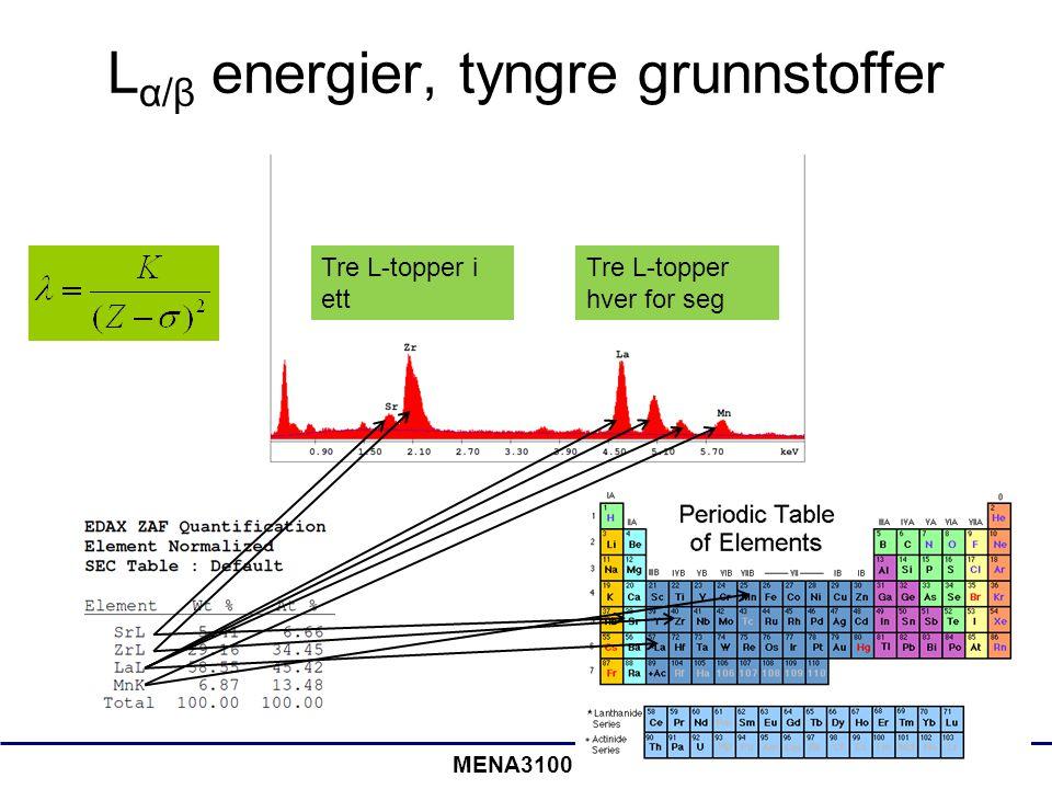 Lα/β energier, tyngre grunnstoffer