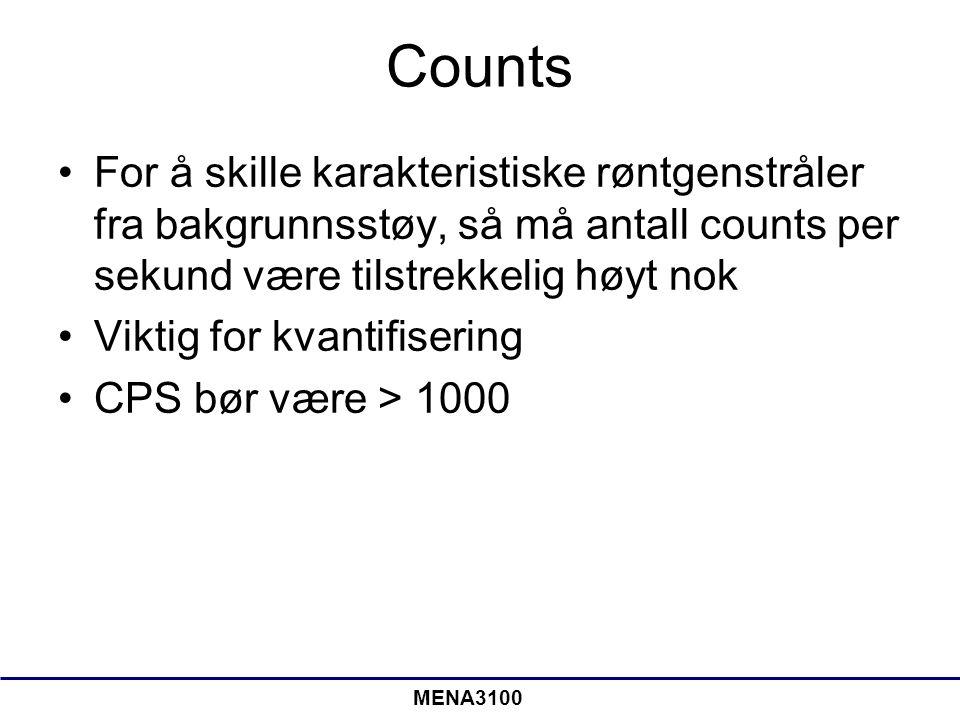 Counts For å skille karakteristiske røntgenstråler fra bakgrunnsstøy, så må antall counts per sekund være tilstrekkelig høyt nok.
