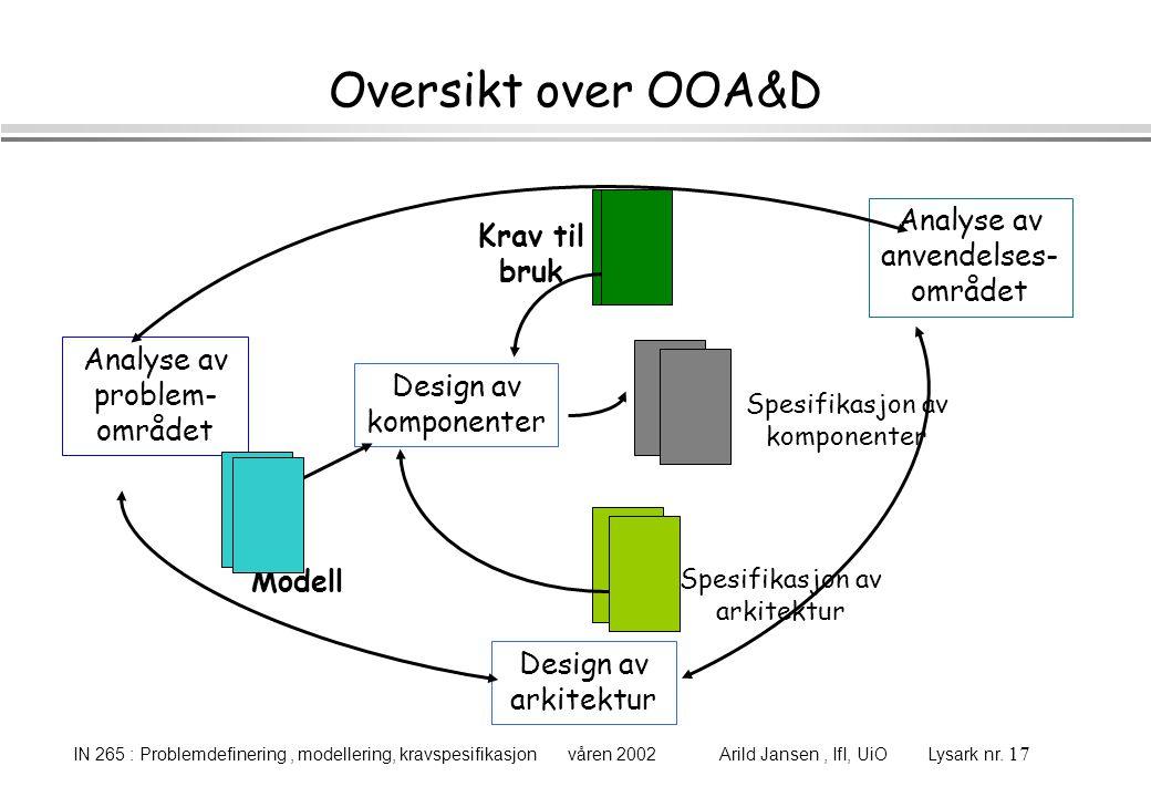 Oversikt over OOA&D Analyse av anvendelses-området Krav til bruk