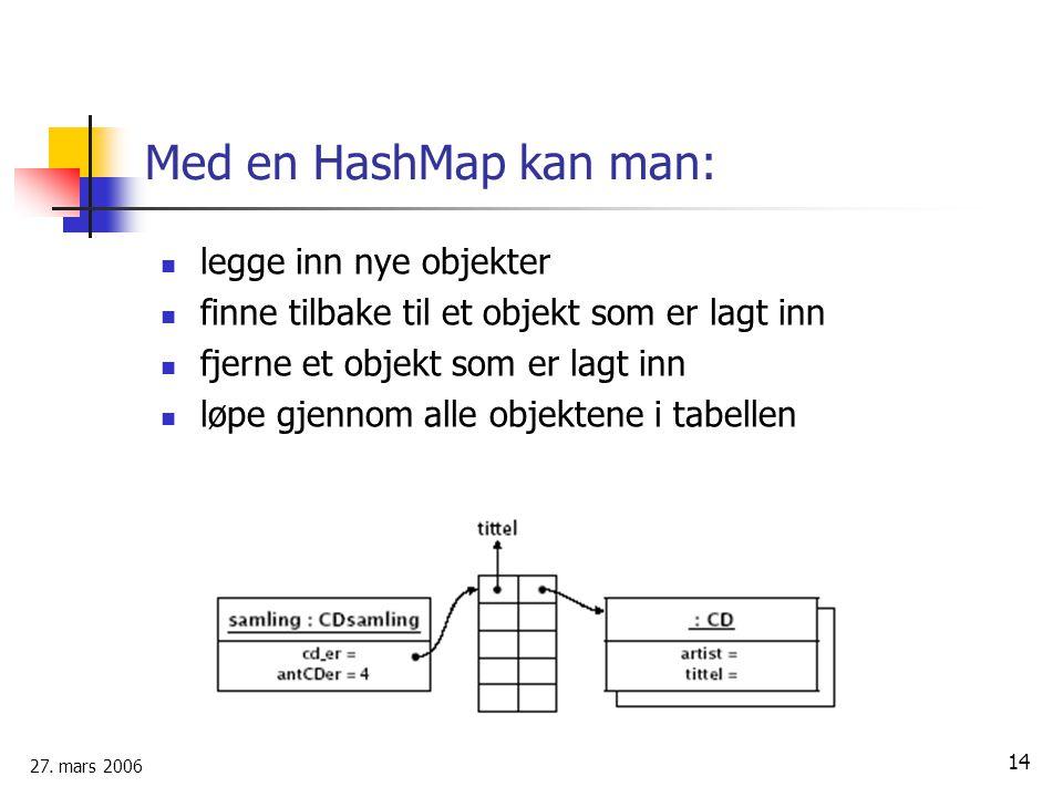 Med en HashMap kan man: legge inn nye objekter