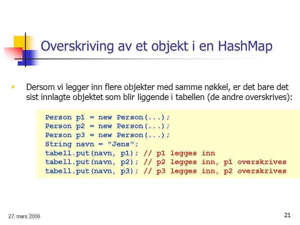 Overskriving av et objekt i en HashMap