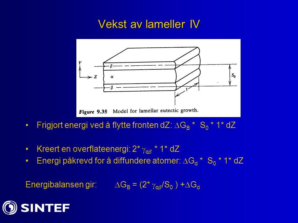 Vekst av lameller IV Frigjort energi ved å flytte fronten dZ: GB * S0 * 1* dZ. Kreert en overflateenergi: 2* α * 1* dZ.