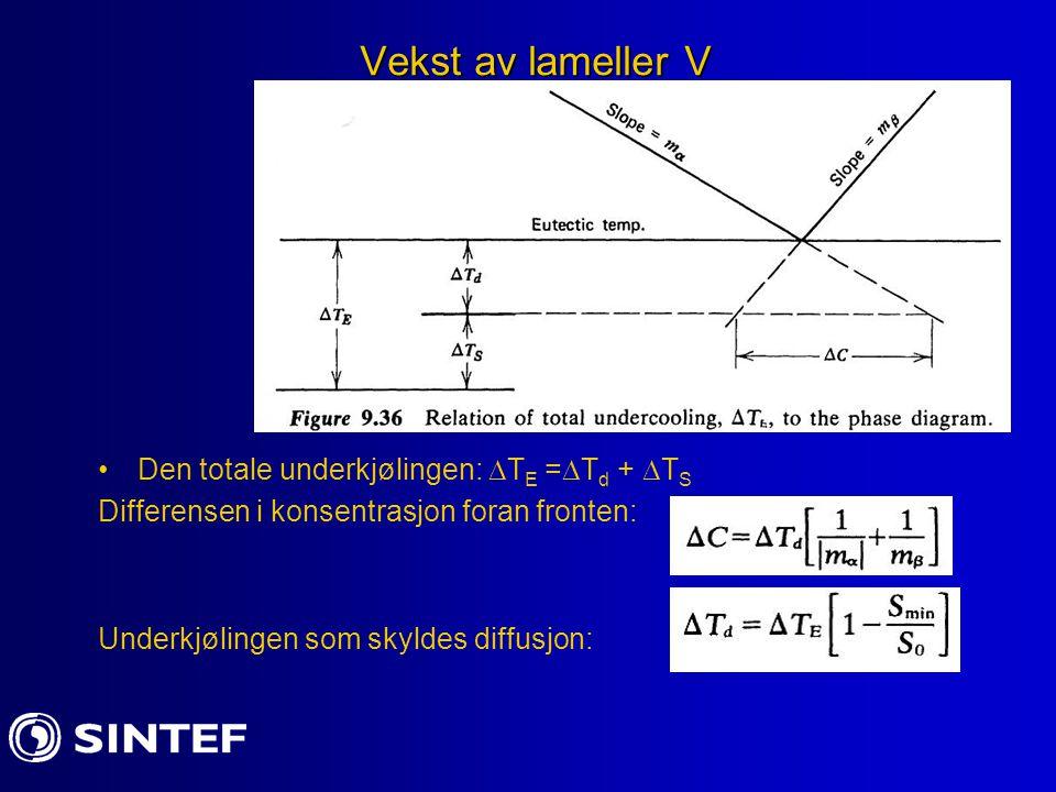 Vekst av lameller V Den totale underkjølingen: TE =Td + TS