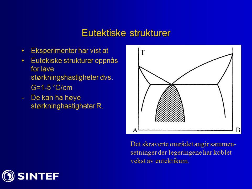 Eutektiske strukturer