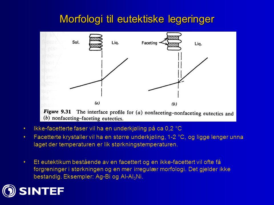 Morfologi til eutektiske legeringer