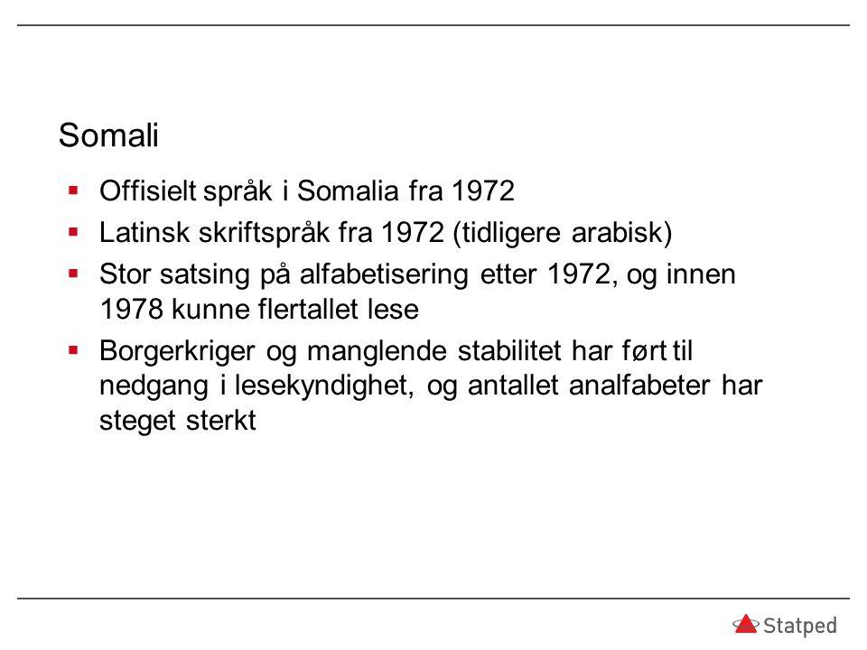 Somali Offisielt språk i Somalia fra 1972