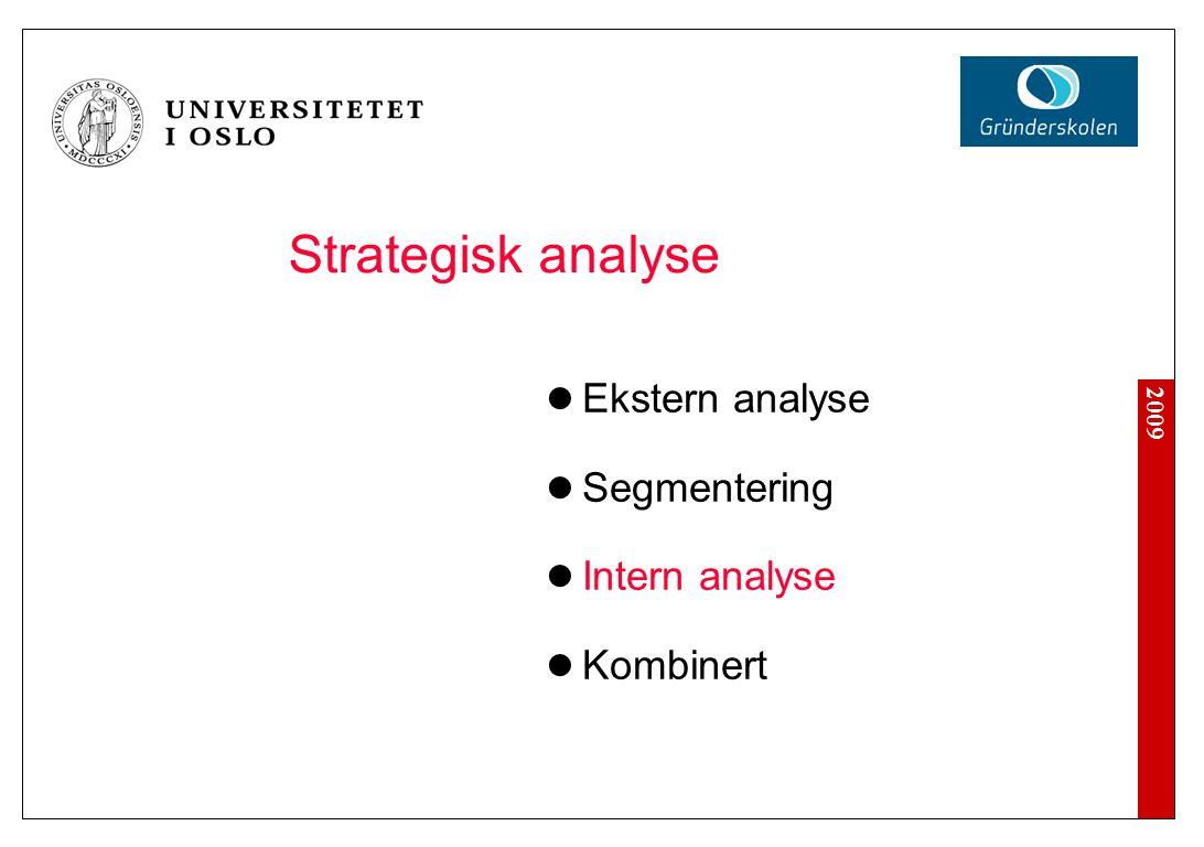 En mulig segmentering av organisasjoner/industri markedet