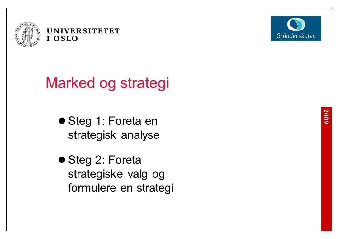 Noen begreper PR Markeds- strategi Promotion Strategisk analyse Mål