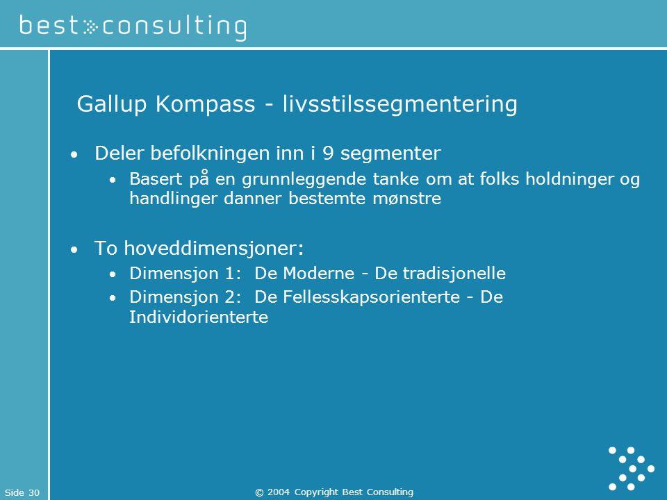 Gallup Kompass - livsstilssegmentering