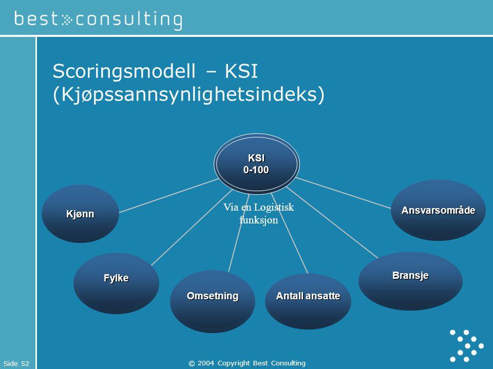 Scoringsmodell – KSI (Kjøpssannsynlighetsindeks)
