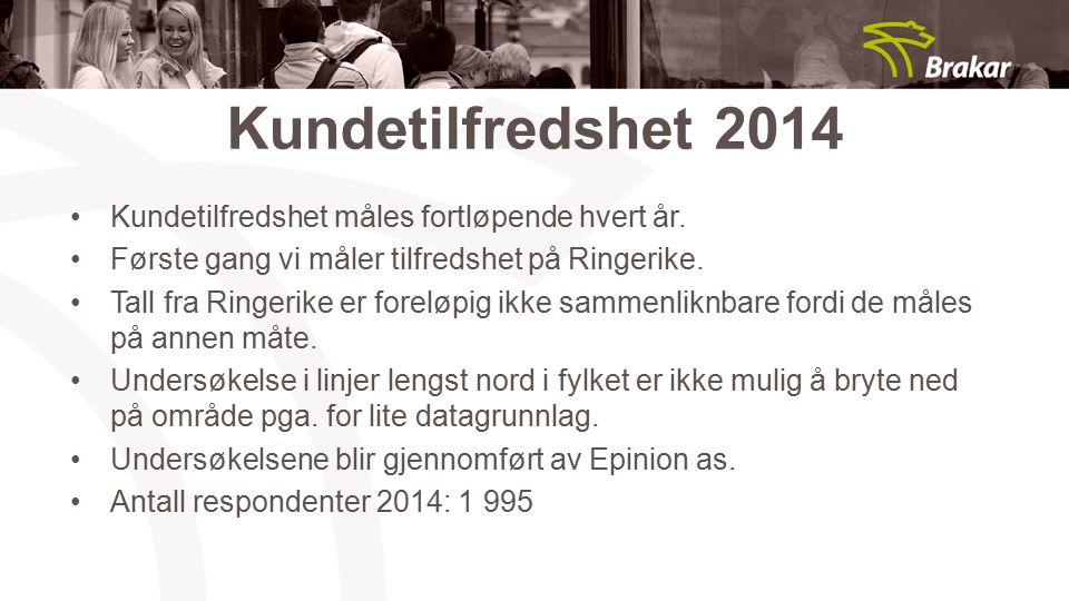 Kundetilfredshet 2014 Kundetilfredshet måles fortløpende hvert år.