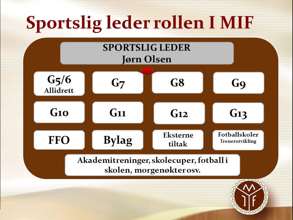 Sportslig leder rollen I MIF