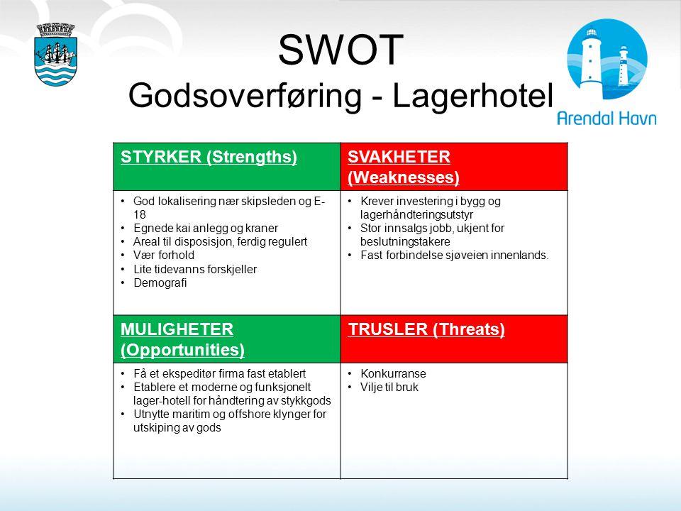SWOT Godsoverføring - Lagerhotel