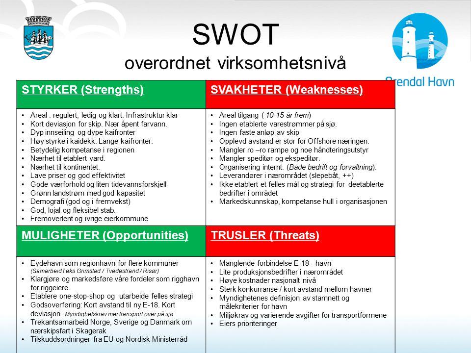 SWOT overordnet virksomhetsnivå