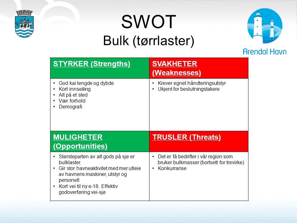 SWOT Bulk (tørrlaster)