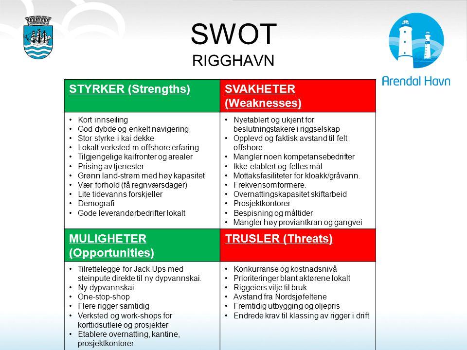 SWOT RIGGHAVN STYRKER (Strengths) SVAKHETER (Weaknesses)