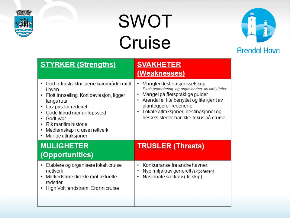 SWOT Cruise STYRKER (Strengths) SVAKHETER (Weaknesses)