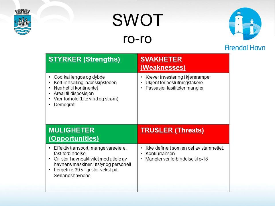 SWOT ro-ro STYRKER (Strengths) SVAKHETER (Weaknesses)