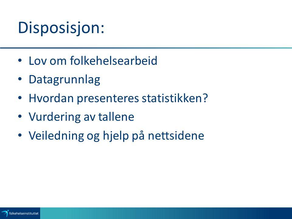 Disposisjon: Lov om folkehelsearbeid Datagrunnlag