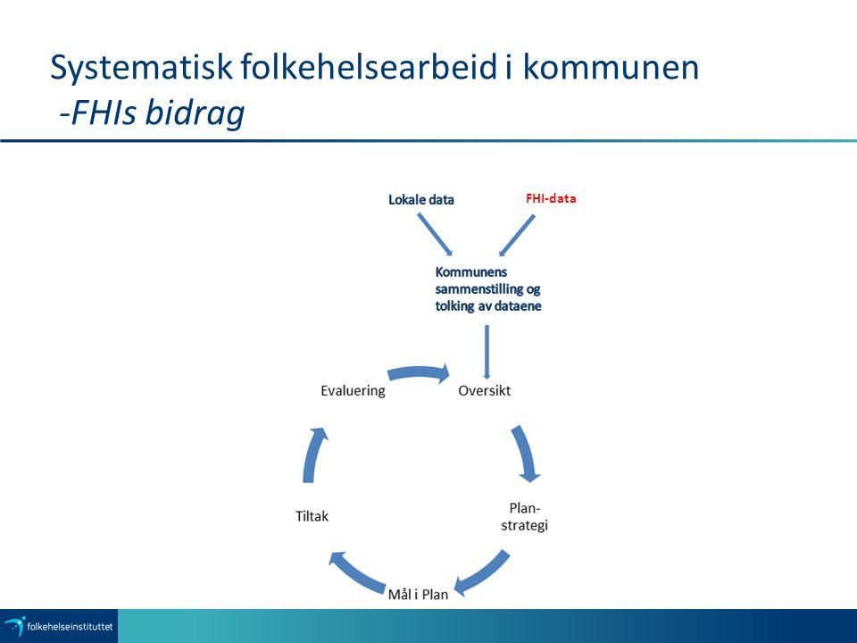 Systematisk folkehelsearbeid i kommunen -FHIs bidrag