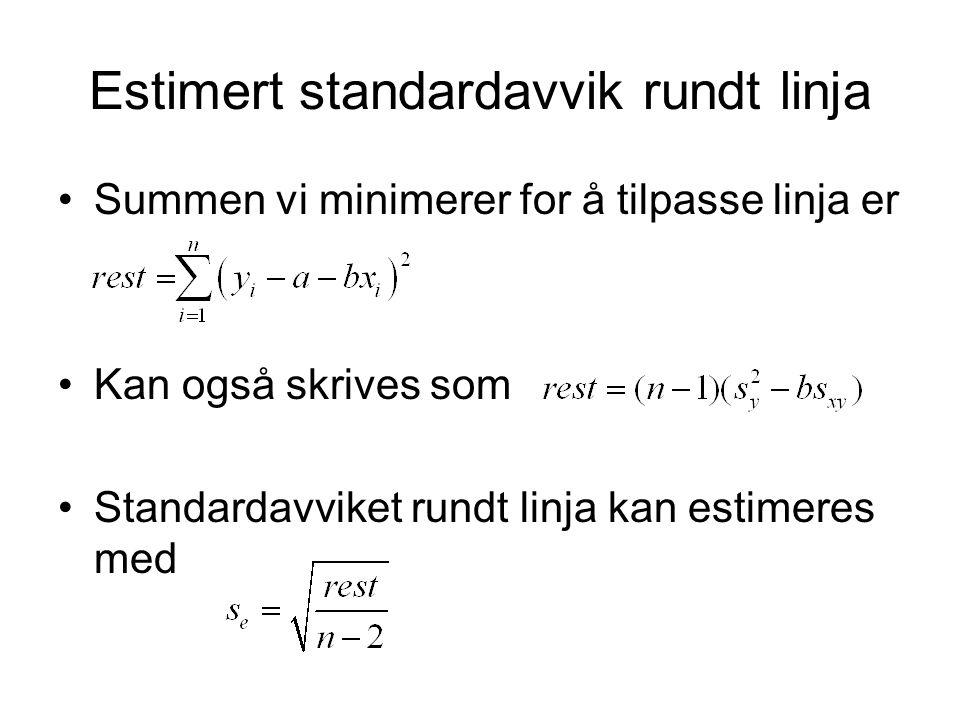 Estimert standardavvik rundt linja