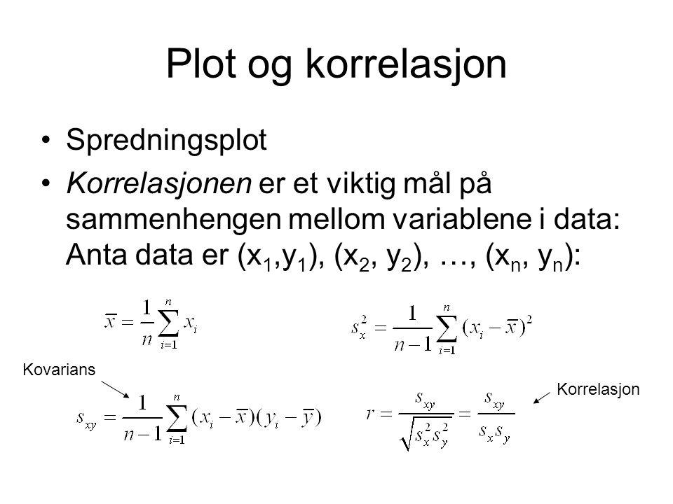 Plot og korrelasjon Spredningsplot