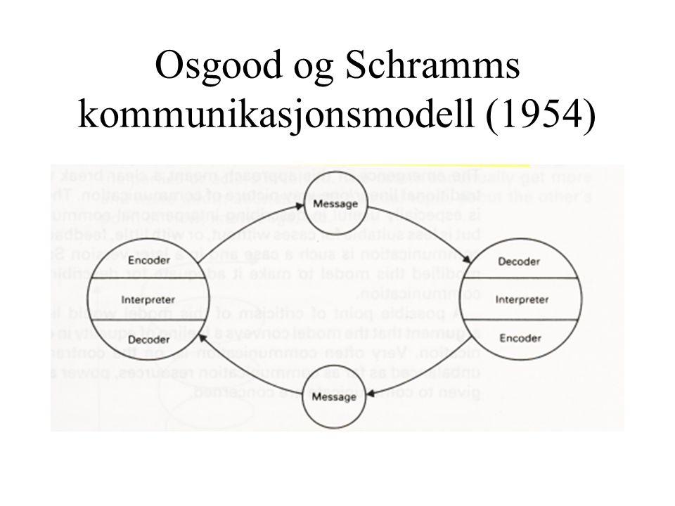 Osgood og Schramms kommunikasjonsmodell (1954)