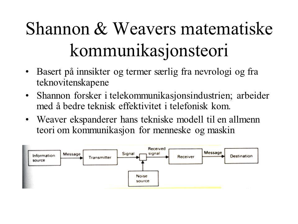 Shannon & Weavers matematiske kommunikasjonsteori