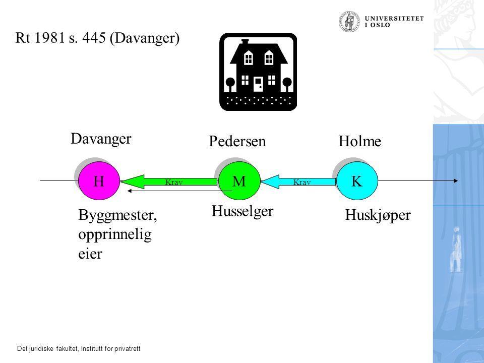 Davanger Pedersen Holme Husselger Byggmester, opprinnelig eier