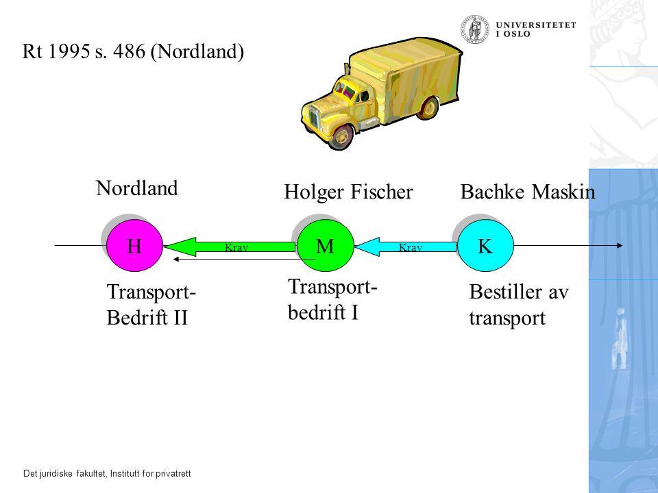 Nordland Holger Fischer Bachke Maskin Transport- bedrift I Transport-