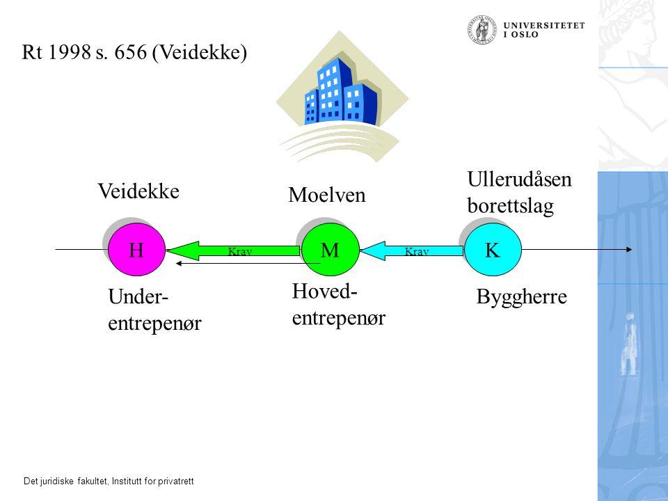 Ullerudåsen borettslag Veidekke Moelven Hoved- entrepenør Under-
