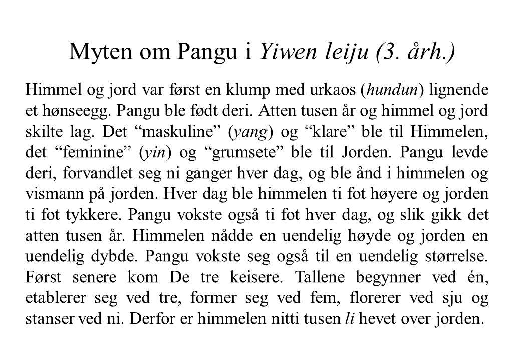 Myten om Pangu i Yiwen leiju (3. årh.)