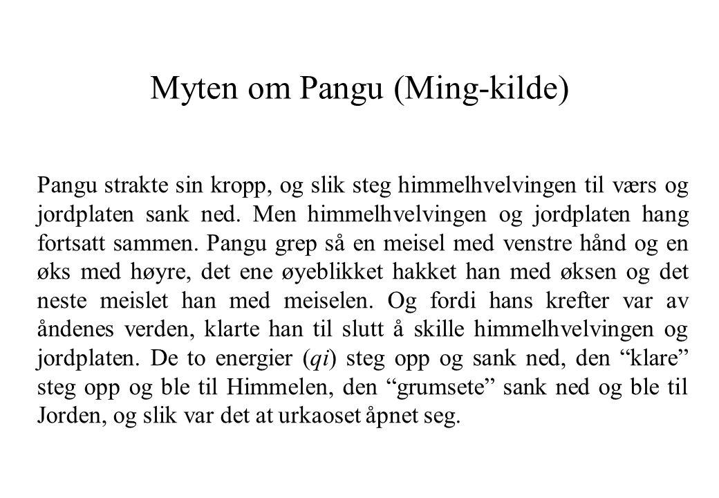 Myten om Pangu (Ming-kilde)