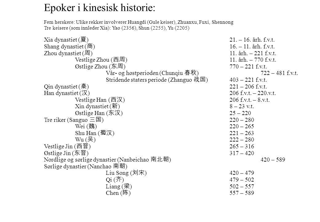 Epoker i kinesisk historie